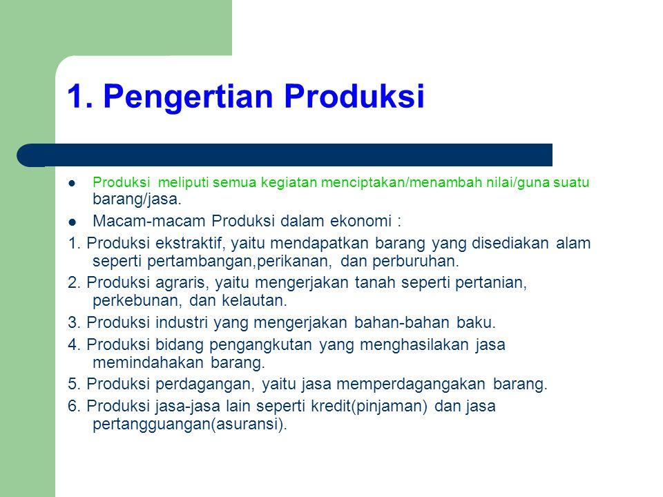 1. Pengertian Produksi Macam-macam Produksi dalam ekonomi :