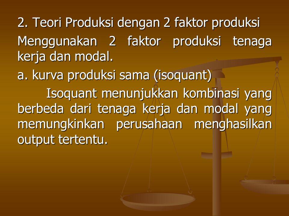 2. Teori Produksi dengan 2 faktor produksi