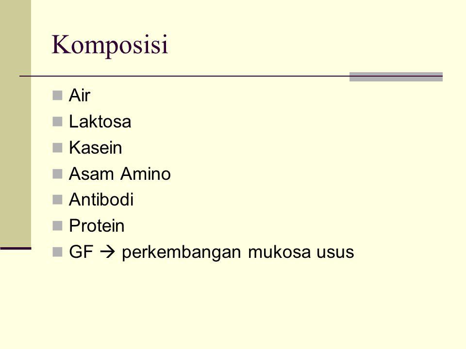 Komposisi Air Laktosa Kasein Asam Amino Antibodi Protein
