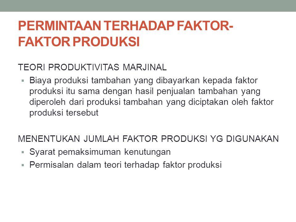 PERMINTAAN TERHADAP FAKTOR-FAKTOR PRODUKSI