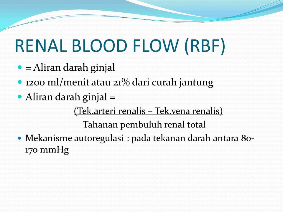 RENAL BLOOD FLOW (RBF) = Aliran darah ginjal