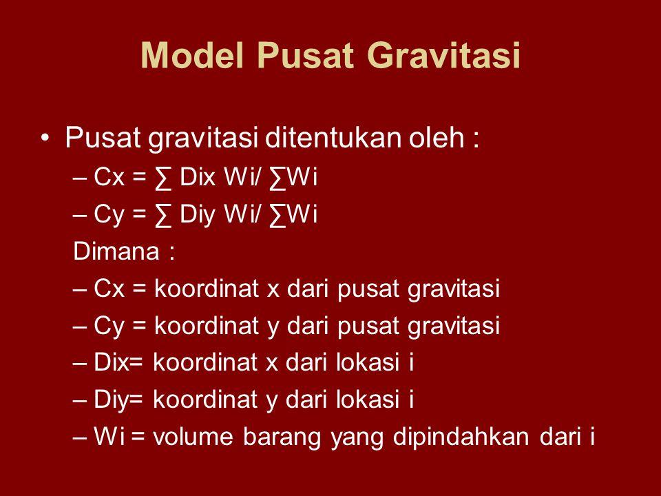 Model Pusat Gravitasi Pusat gravitasi ditentukan oleh :