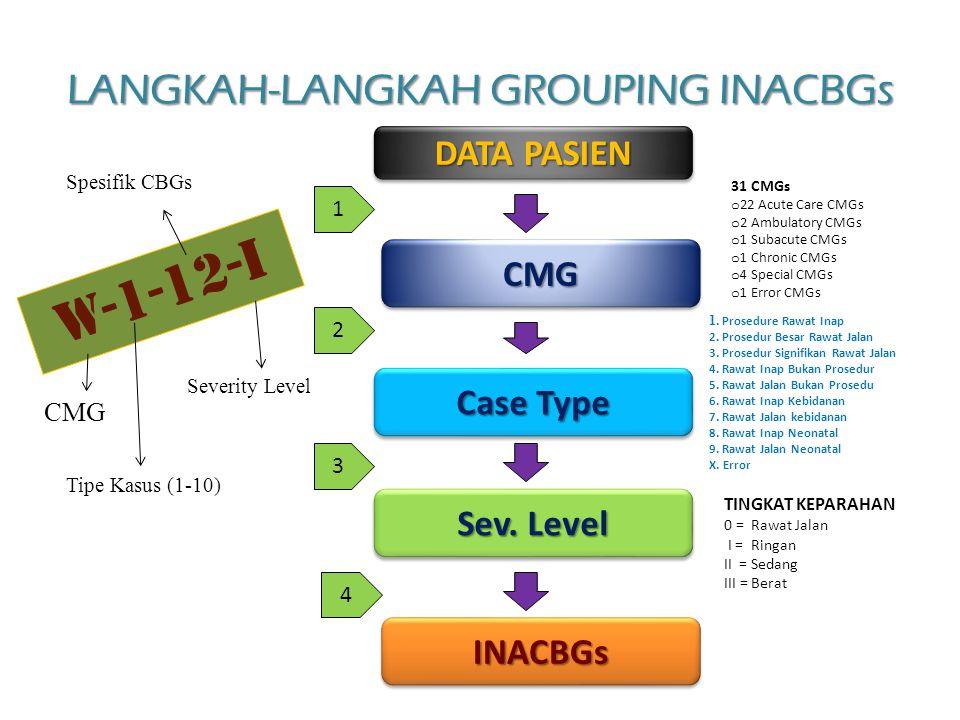 LANGKAH-LANGKAH GROUPING INACBGs