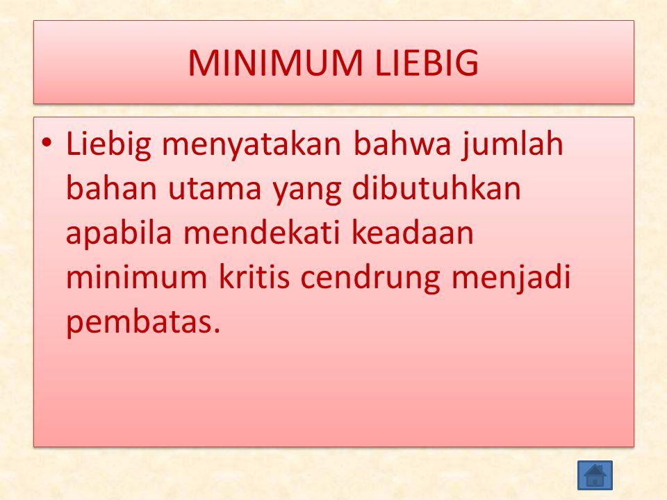 MINIMUM LIEBIG Liebig menyatakan bahwa jumlah bahan utama yang dibutuhkan apabila mendekati keadaan minimum kritis cendrung menjadi pembatas.