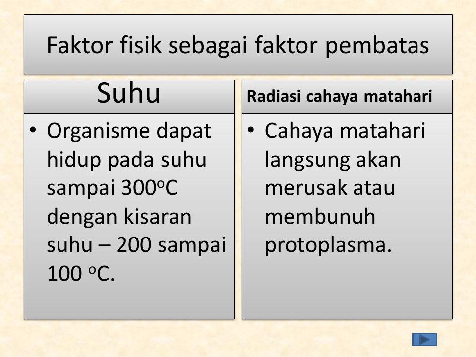 Faktor fisik sebagai faktor pembatas