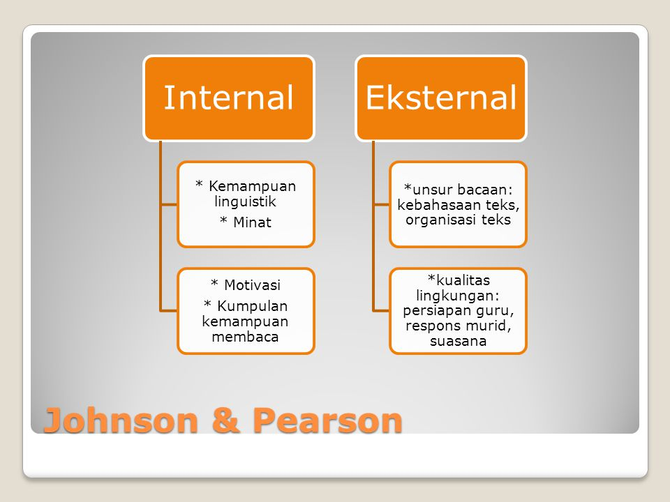 Johnson & Pearson Internal * Kemampuan linguistik * Minat