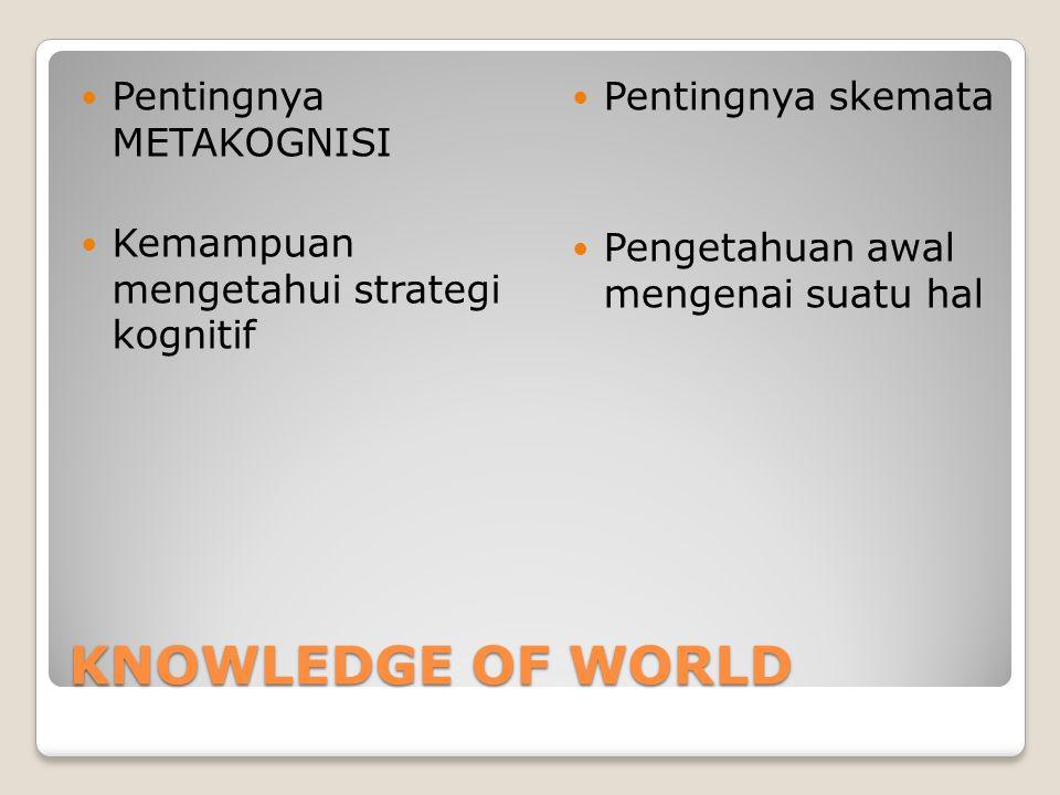 KNOWLEDGE OF WORLD Pentingnya METAKOGNISI
