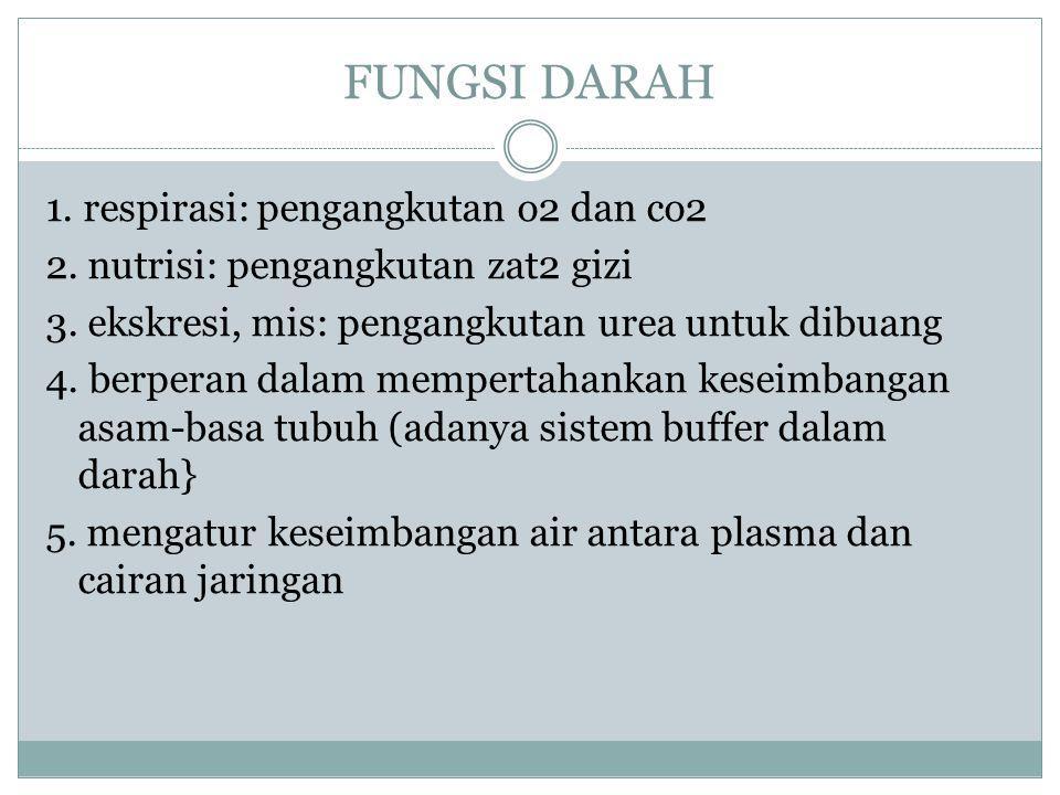 FUNGSI DARAH 1. respirasi: pengangkutan o2 dan co2