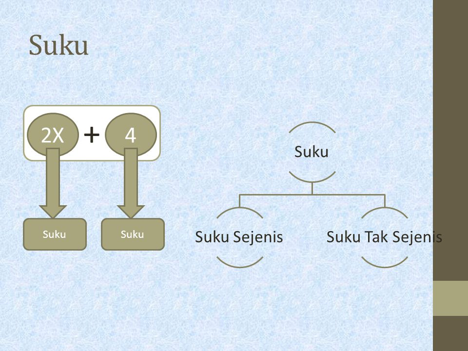 Suku Suku Suku Sejenis Suku Tak Sejenis + 2X 4 Suku Suku