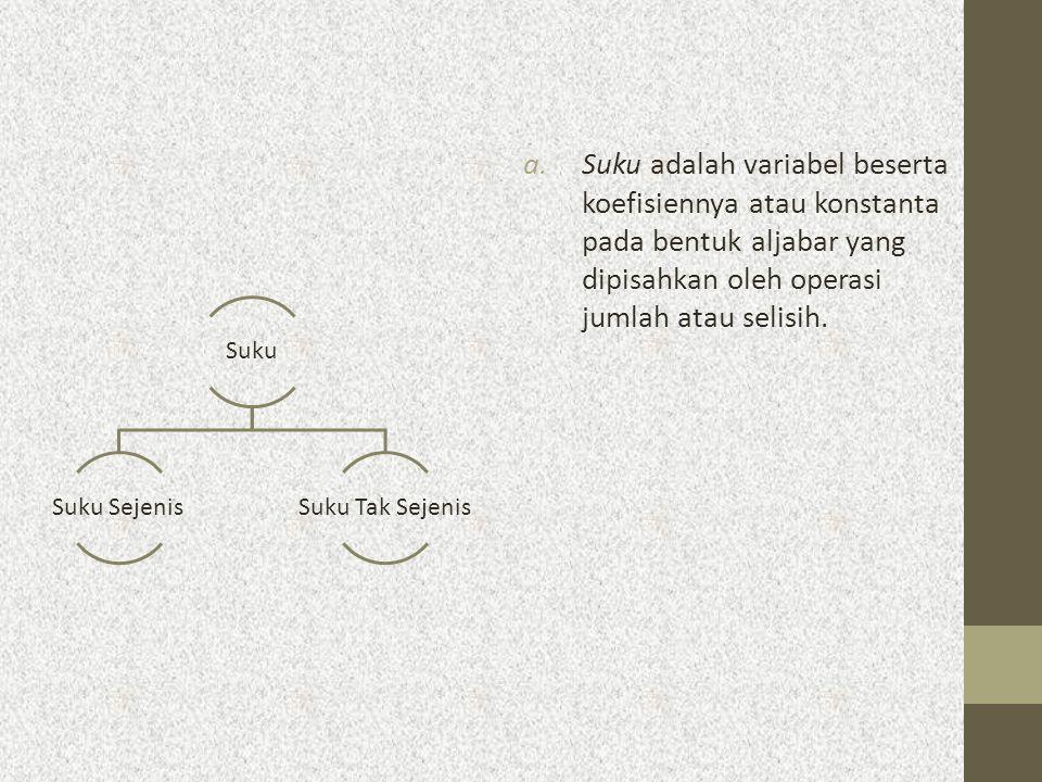 Suku adalah variabel beserta koefisiennya atau konstanta pada bentuk aljabar yang dipisahkan oleh operasi jumlah atau selisih.