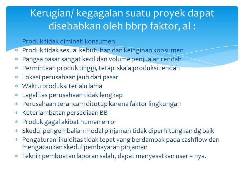 Kerugian/ kegagalan suatu proyek dapat disebabkan oleh bbrp faktor, al :
