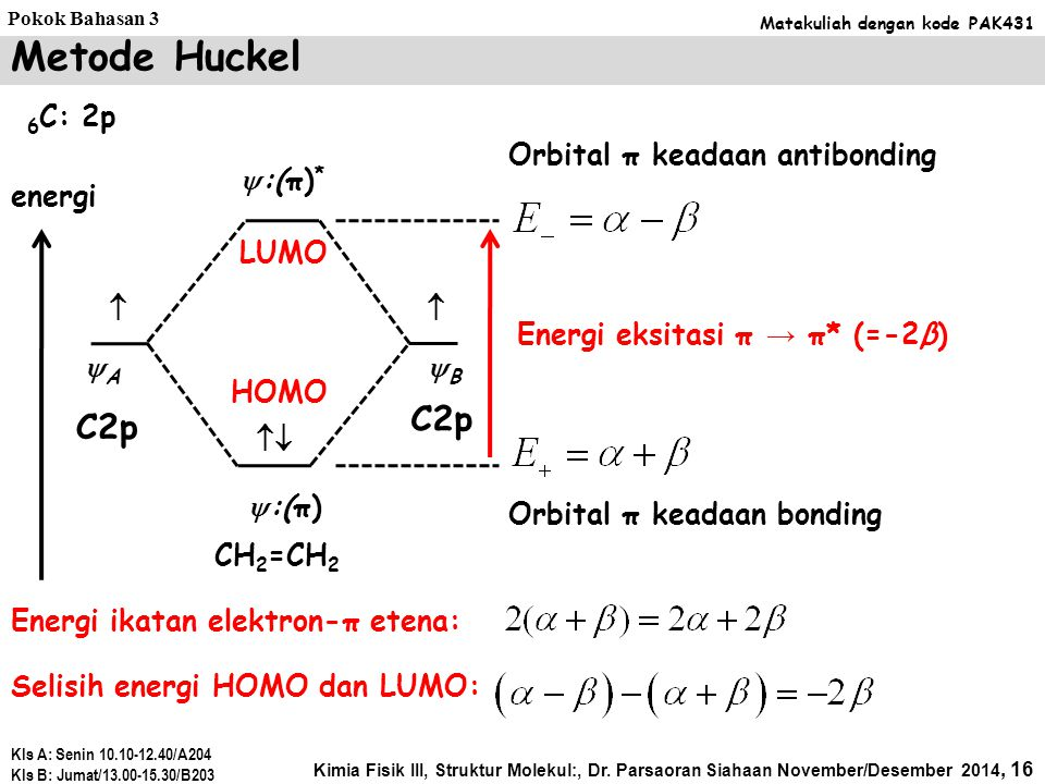 Metode Huckel C2p C2p 6C: 2p Orbital π keadaan antibonding :(π) A B