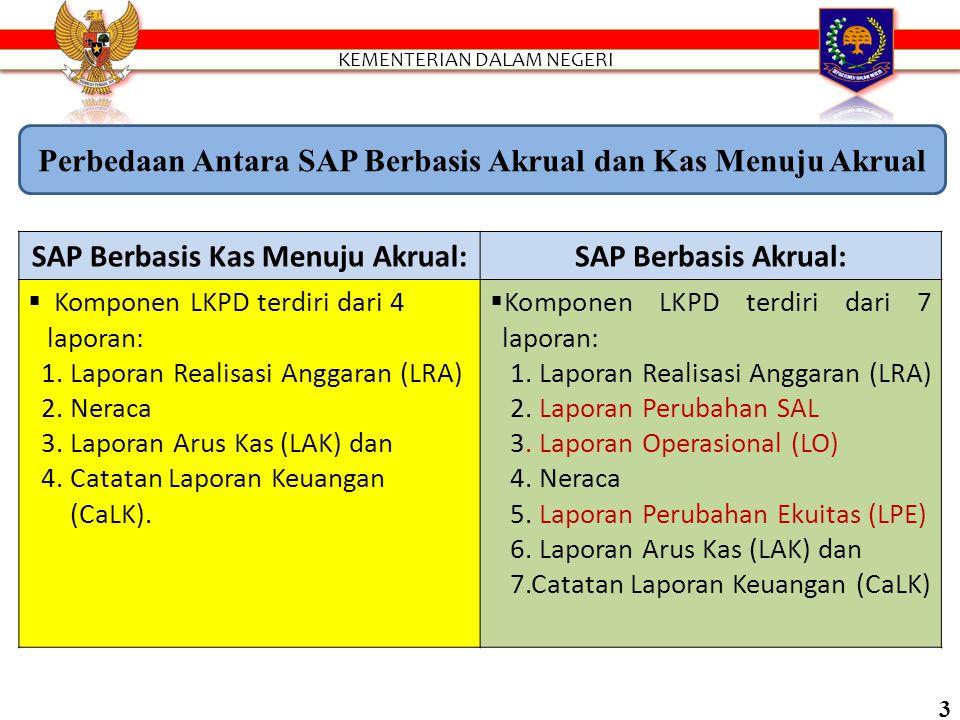 Perbedaan Antara SAP Berbasis Akrual dan Kas Menuju Akrual