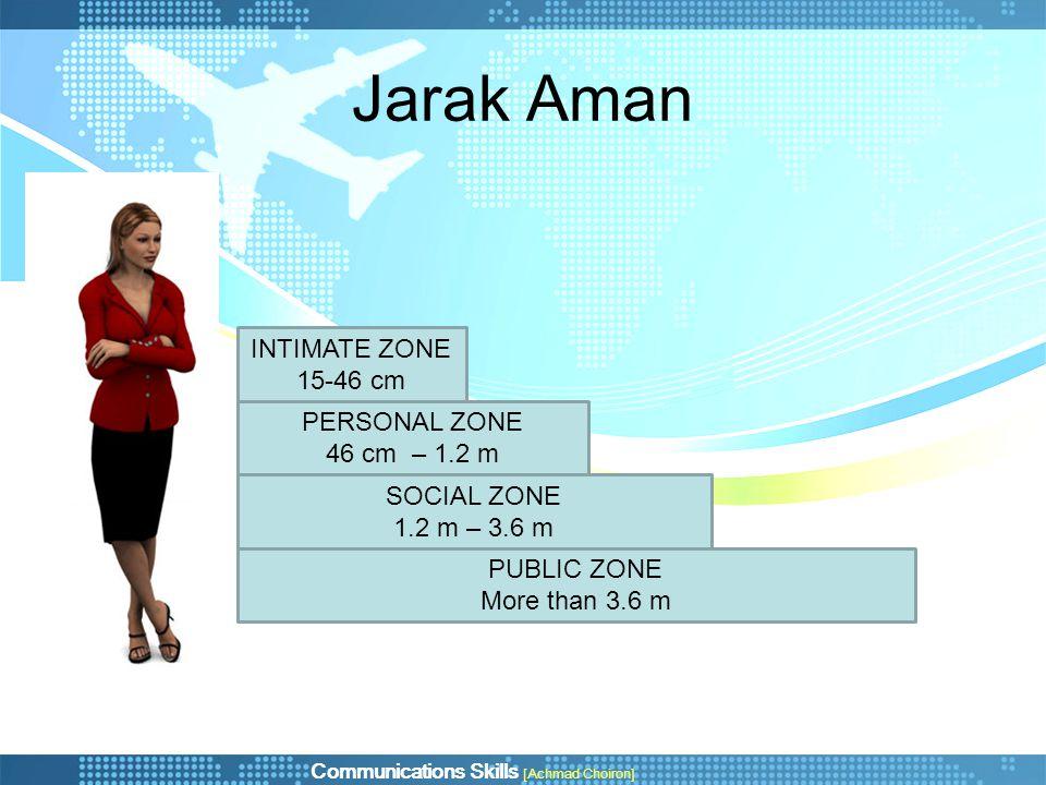 Jarak Aman INTIMATE ZONE 15-46 cm PERSONAL ZONE 46 cm – 1.2 m