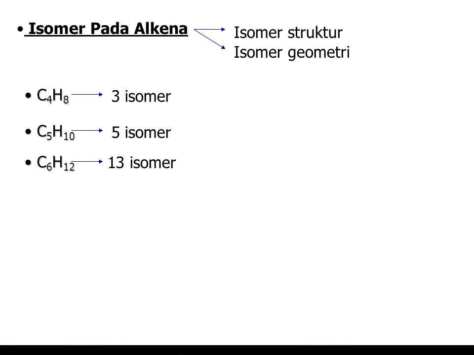 Isomer Pada Alkena Isomer struktur Isomer geometri C4H8 3 isomer C5H10 5 isomer C6H12 13 isomer