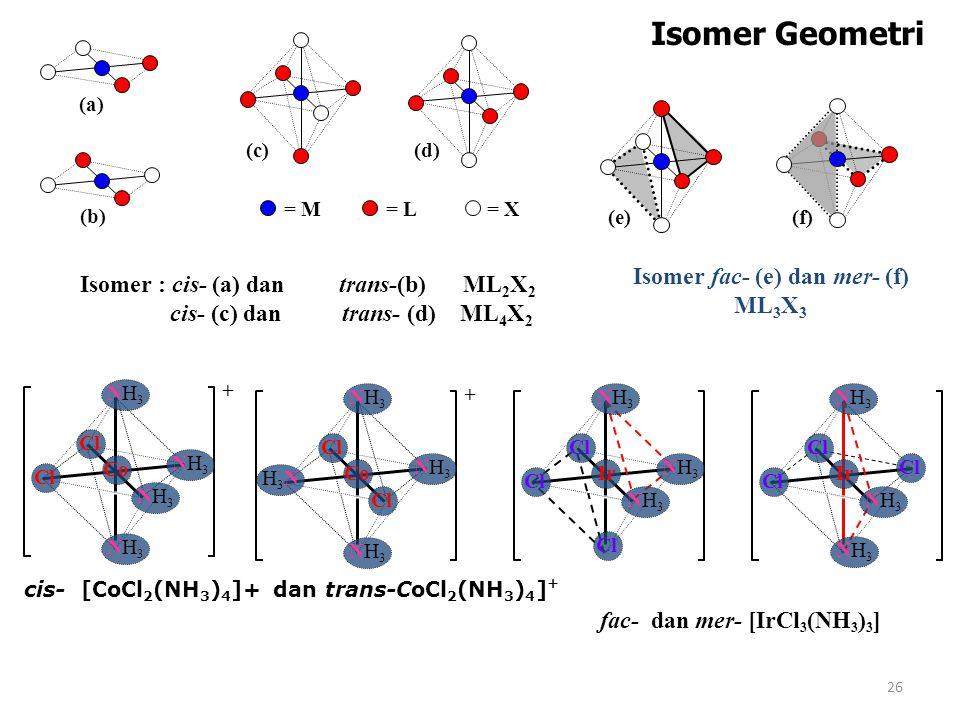 Isomer fac- (e) dan mer- (f) ML3X3