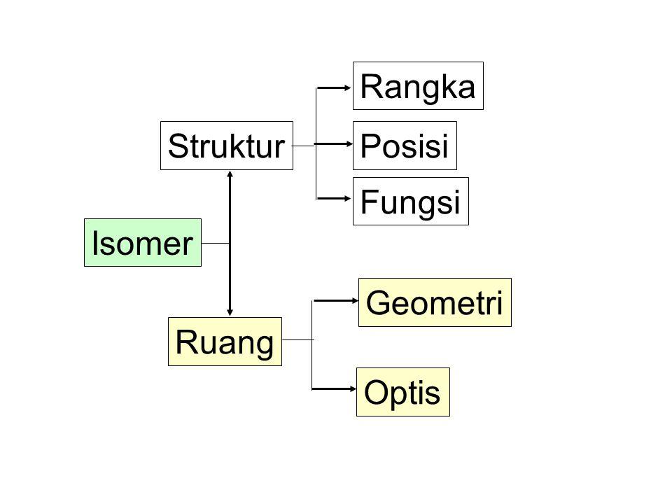 Isomer Struktur Rangka Posisi Fungsi Ruang Geometri Optis