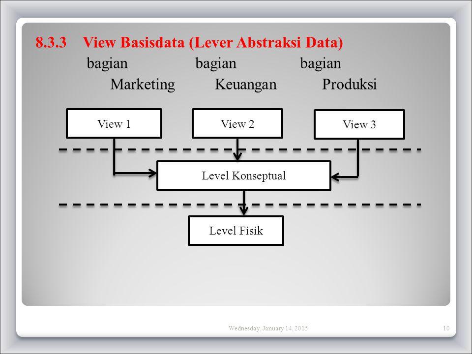 8.3.3 View Basisdata (Lever Abstraksi Data) bagian bagian bagian Marketing Keuangan Produksi