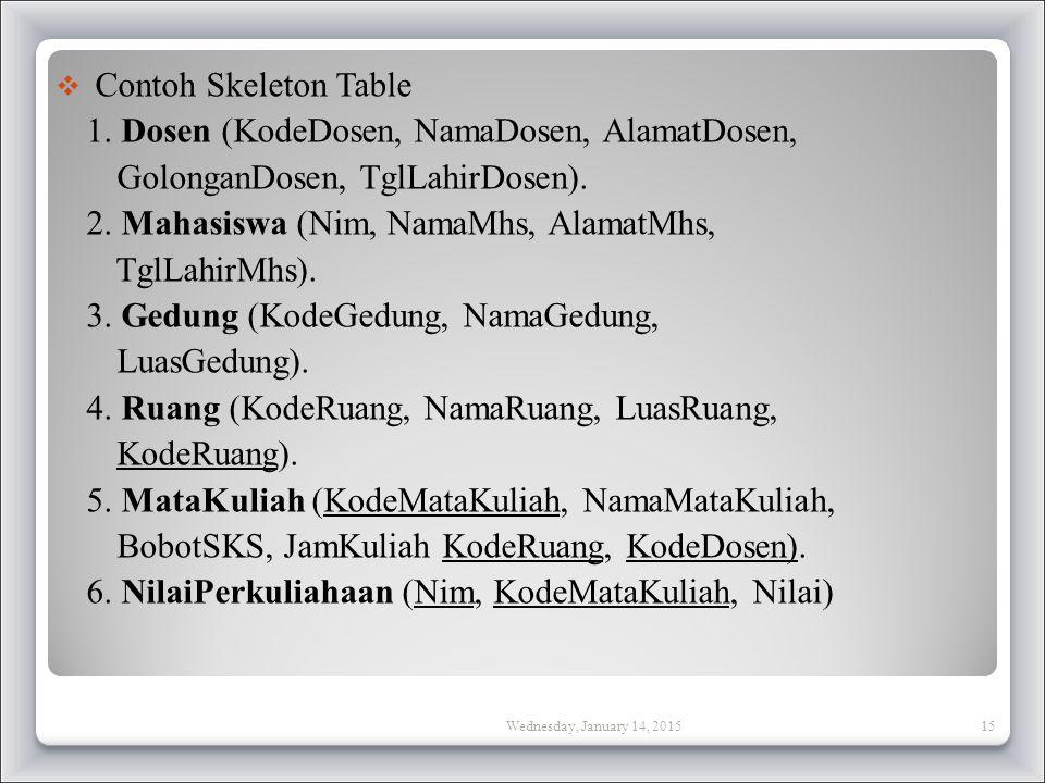 1. Dosen (KodeDosen, NamaDosen, AlamatDosen,