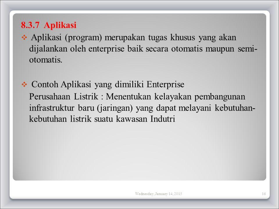 Contoh Aplikasi yang dimiliki Enterprise