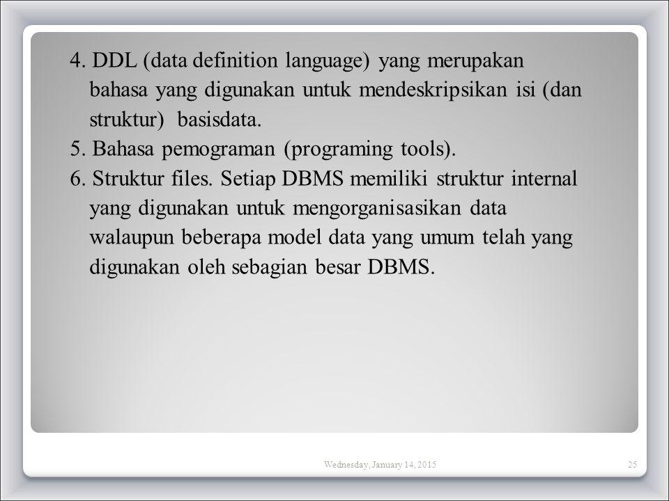 4. DDL (data definition language) yang merupakan bahasa yang digunakan untuk mendeskripsikan isi (dan struktur) basisdata. 5. Bahasa pemograman (programing tools). 6. Struktur files. Setiap DBMS memiliki struktur internal yang digunakan untuk mengorganisasikan data walaupun beberapa model data yang umum telah yang digunakan oleh sebagian besar DBMS.