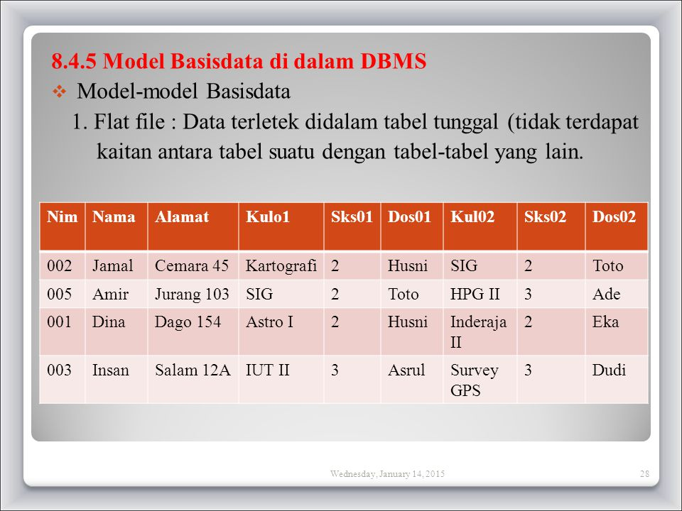 8.4.5 Model Basisdata di dalam DBMS Model-model Basisdata