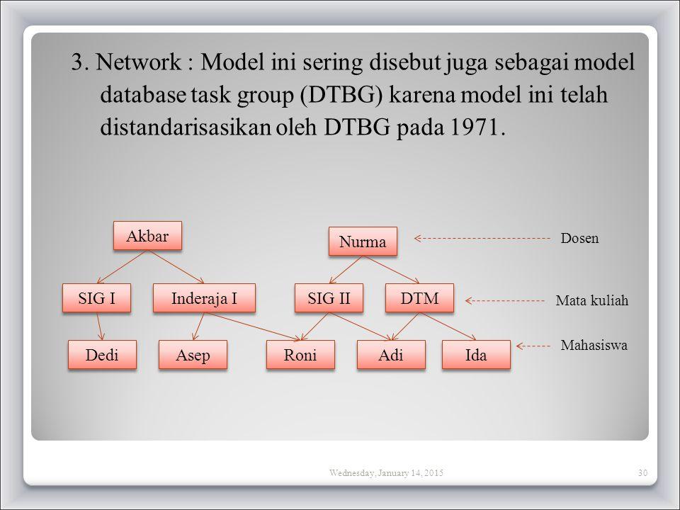 3. Network : Model ini sering disebut juga sebagai model
