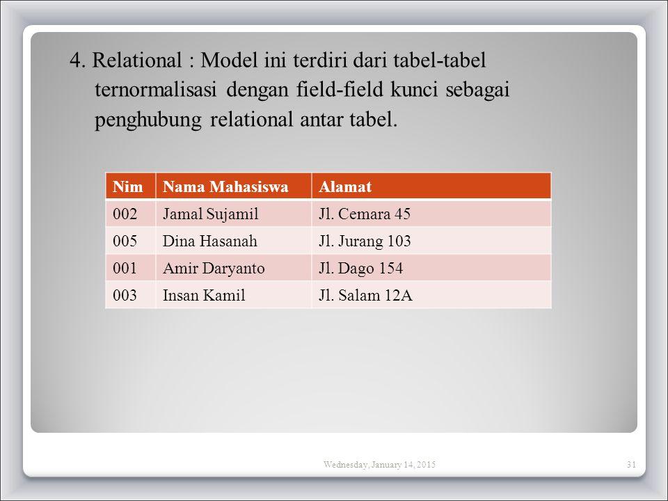 4. Relational : Model ini terdiri dari tabel-tabel ternormalisasi dengan field-field kunci sebagai penghubung relational antar tabel.