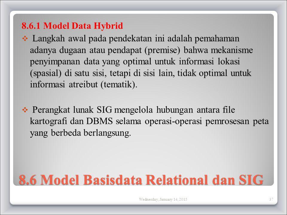 8.6 Model Basisdata Relational dan SIG