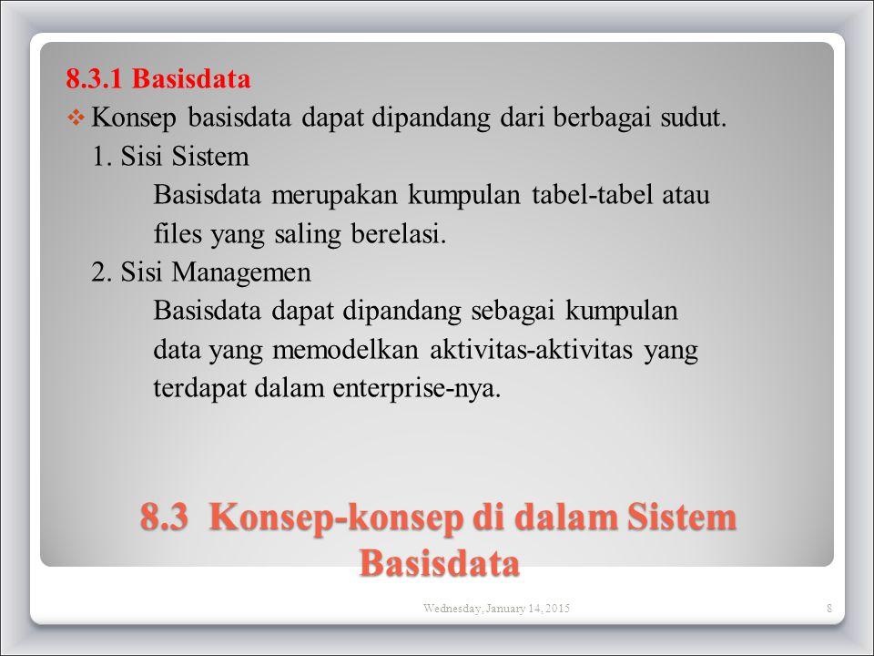 8.3 Konsep-konsep di dalam Sistem Basisdata