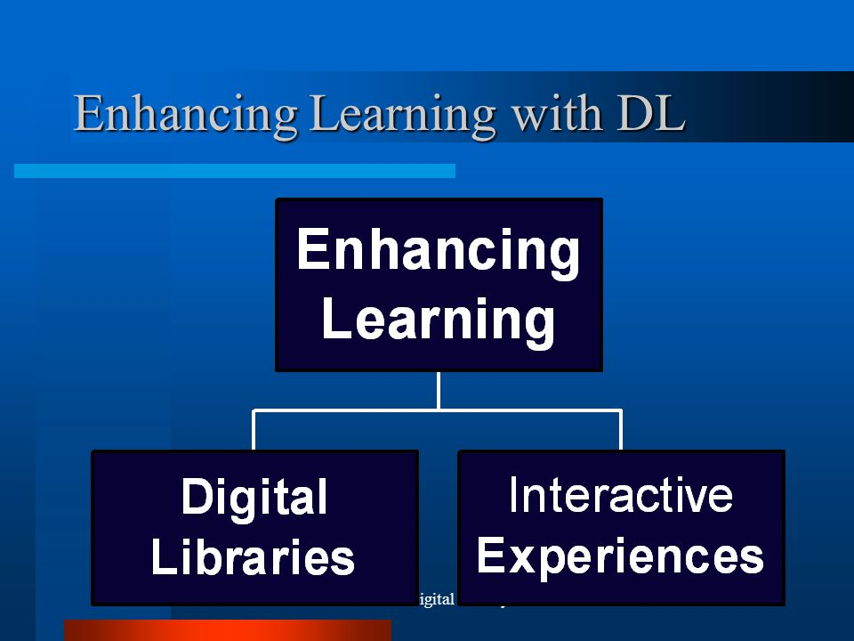 Enhancing Learning with DL