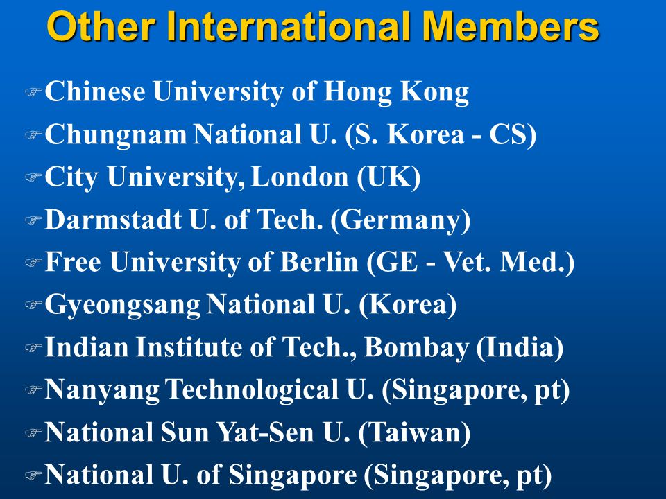 Other International Members