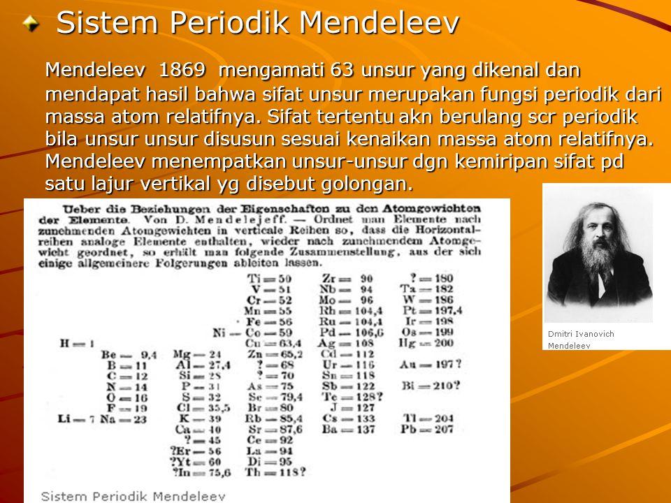 Sistem Periodik Mendeleev