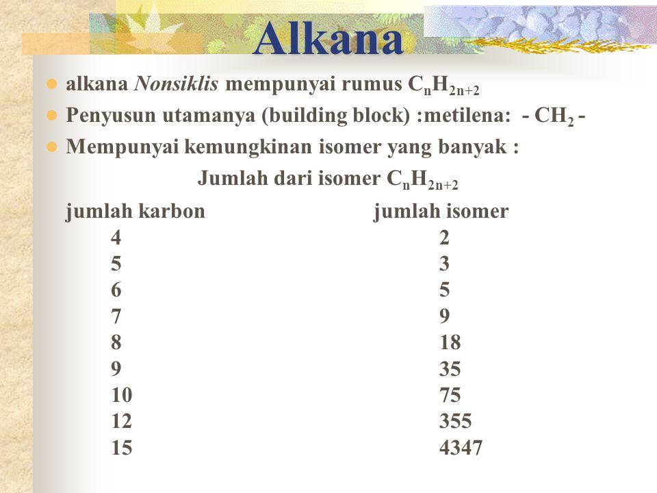 Jumlah dari isomer CnH2n+2
