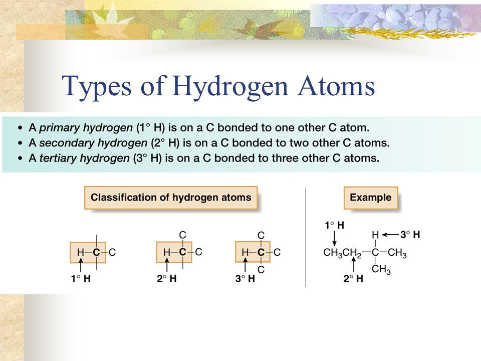 Types of Hydrogen Atoms