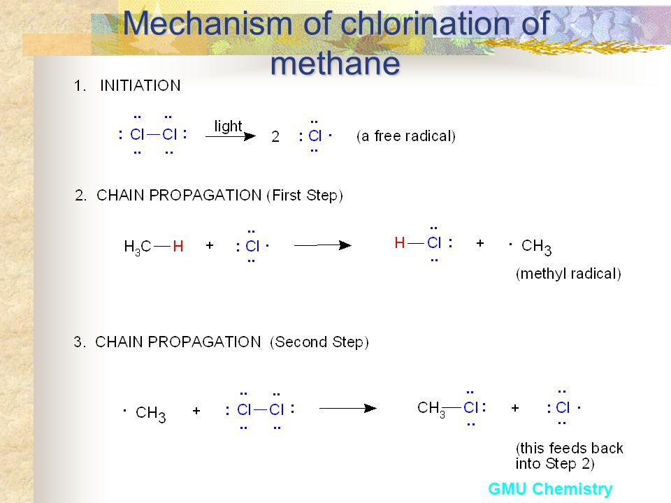 Mechanism of chlorination of methane