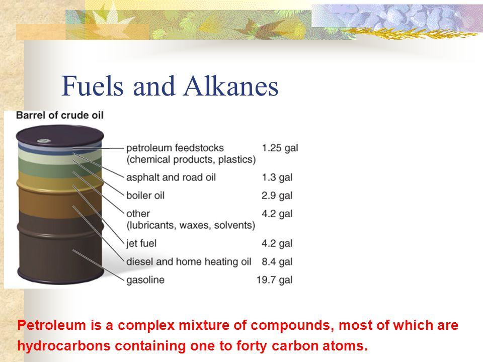 Fuels and Alkanes Petroleum is a complex mixture of compounds, most of which are hydrocarbons containing one to forty carbon atoms.