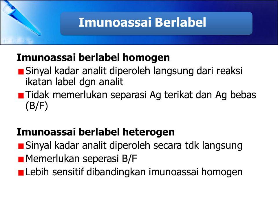 Imunoassai Berlabel Imunoassai berlabel homogen