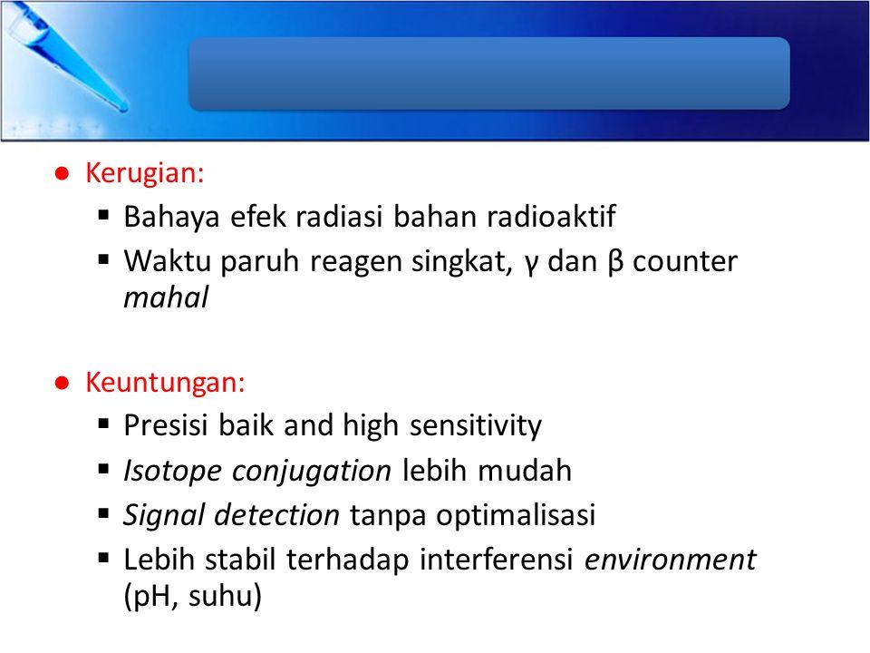 Bahaya efek radiasi bahan radioaktif
