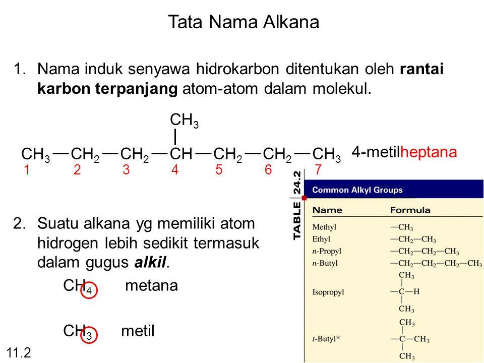 Tata Nama Alkana Nama induk senyawa hidrokarbon ditentukan oleh rantai karbon terpanjang atom-atom dalam molekul.