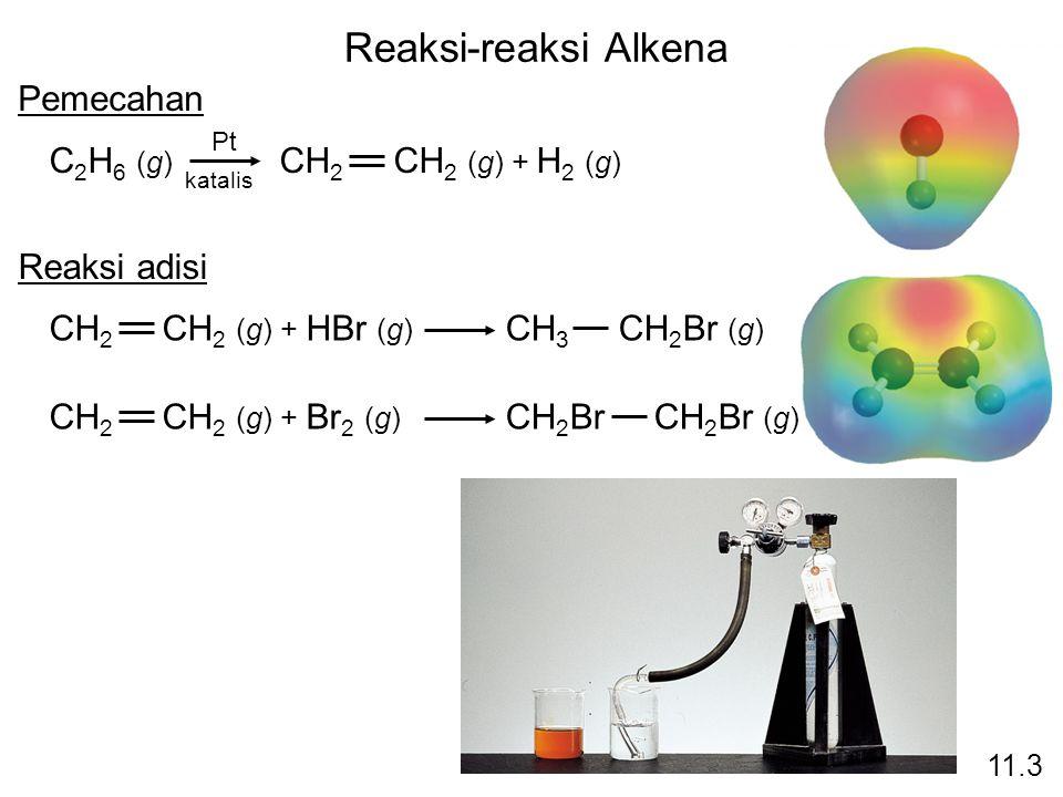 Reaksi-reaksi Alkena Pemecahan C2H6 (g) CH2 CH2 (g) + H2 (g)