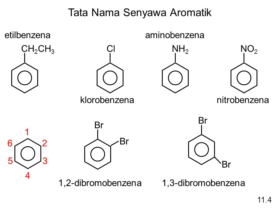 Tata Nama Senyawa Aromatik