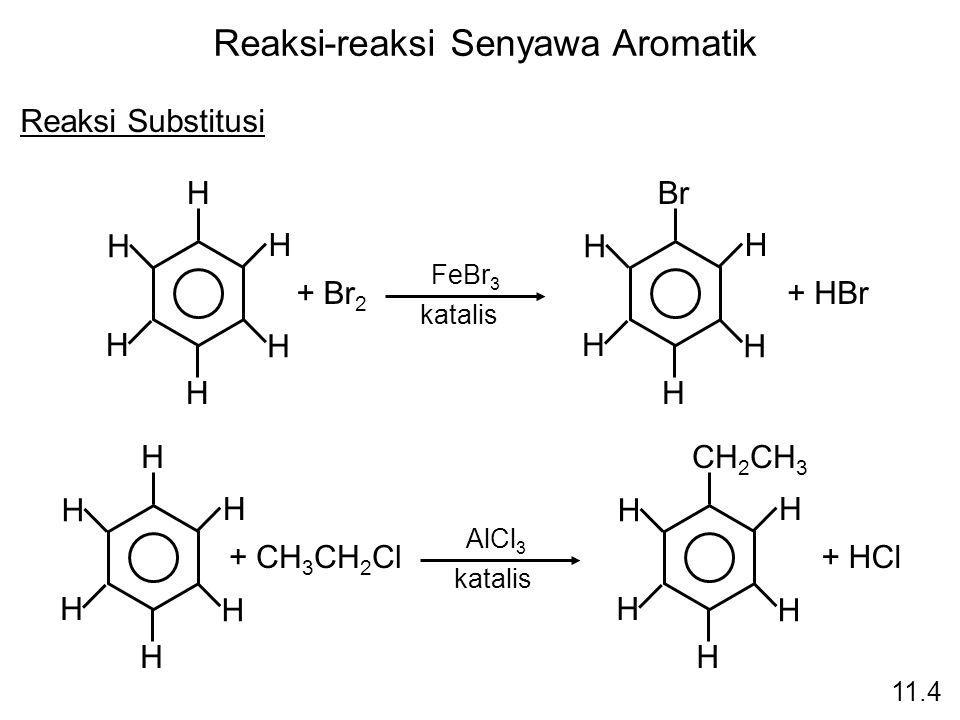 Reaksi-reaksi Senyawa Aromatik