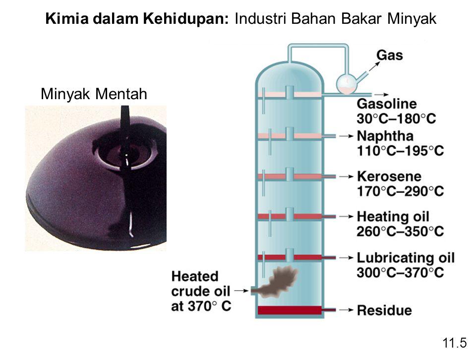 Kimia dalam Kehidupan: Industri Bahan Bakar Minyak