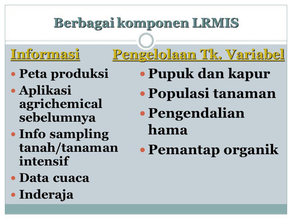 Berbagai komponen LRMIS