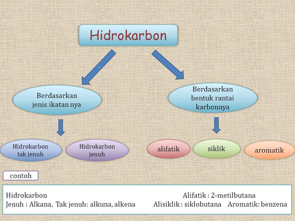 Hidrokarbon Berdasarkan bentuk rantai karbonnya