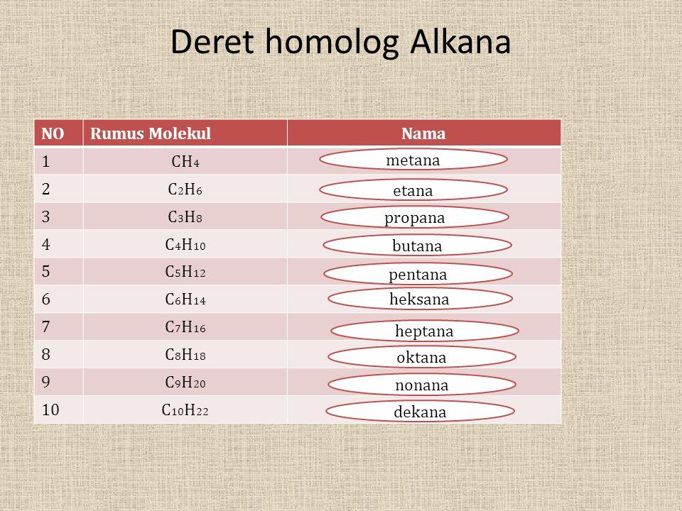 Deret homolog Alkana NO Rumus Molekul Nama 1 CH4 2 C2H6 3 C3H8 4 C4H10