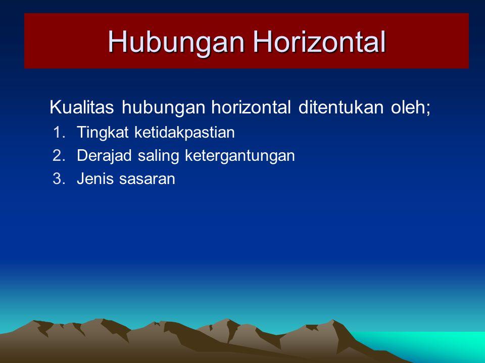 Hubungan Horizontal Kualitas hubungan horizontal ditentukan oleh;