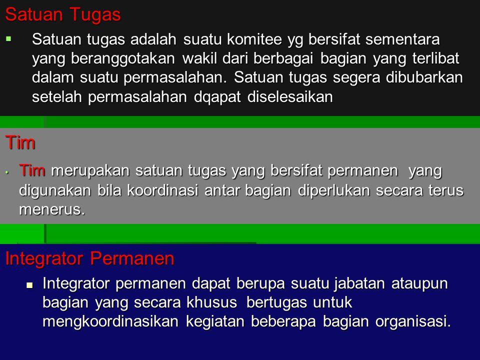Satuan Tugas Tim Integrator Permanen