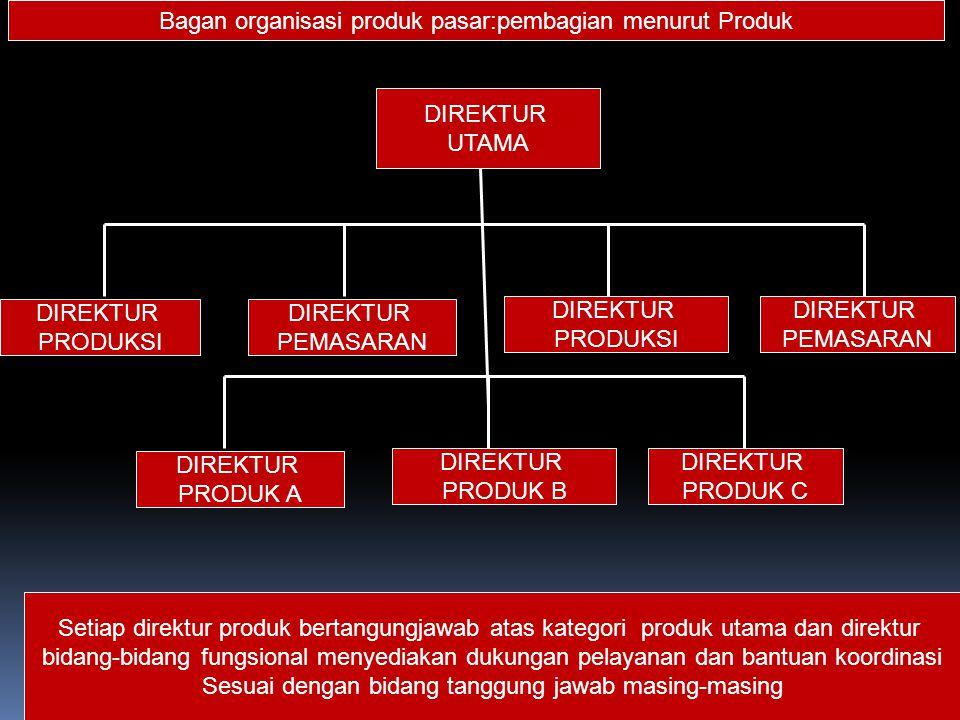 Bagan organisasi produk pasar:pembagian menurut Produk